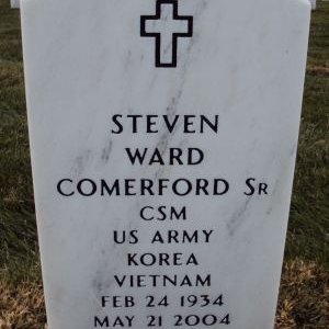 S.W. Comerford (Grave)